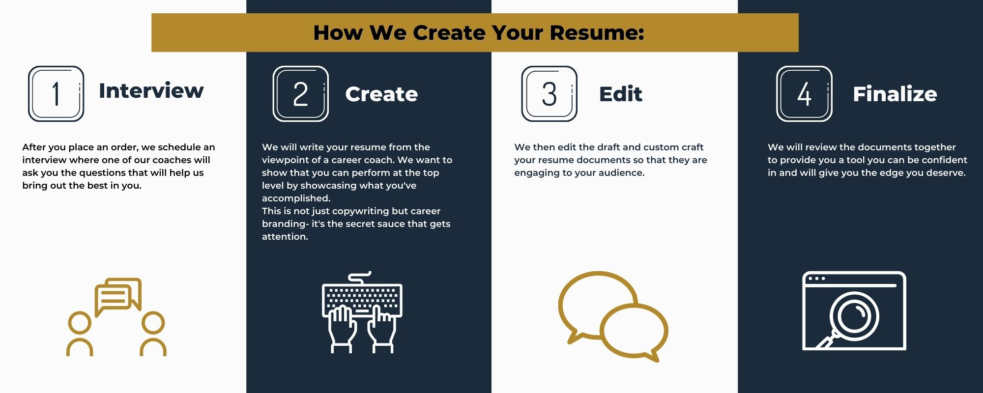 How We Write Your Resume